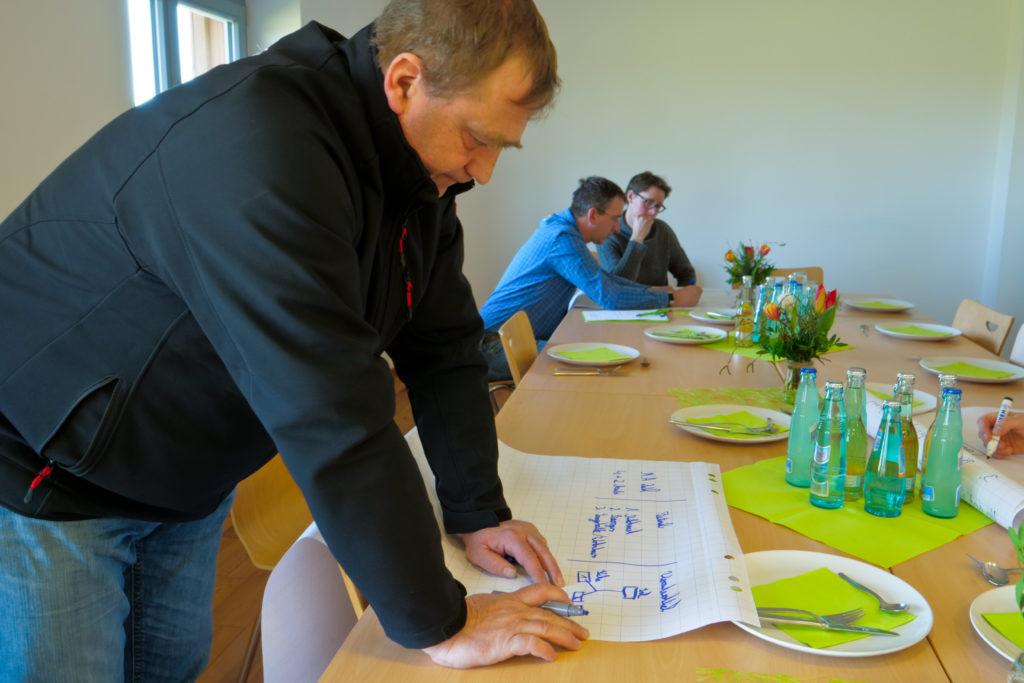 Denkaufgaben für die Workshopteilnehmer