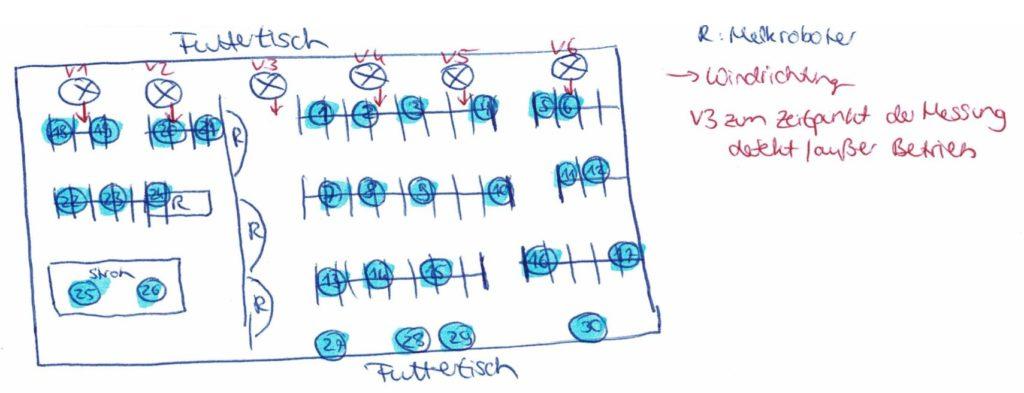 Zeichnung Ventilation Beispiel 1
